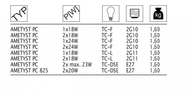 Ametyst PC AW - Rodzaje wykonania
