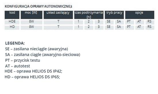 HELIOS DS - Rodzaje wykonania