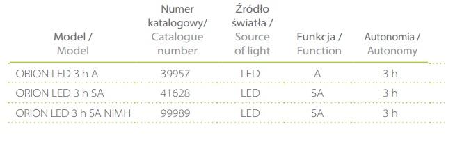 ORION LED 3h A/SA - Rodzaje wykonania
