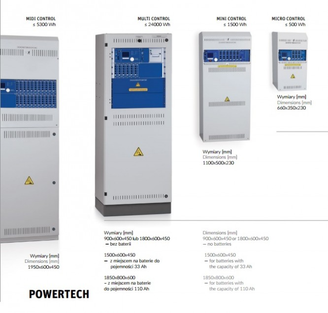 Centralna bateria POWERTECH - Wymiary