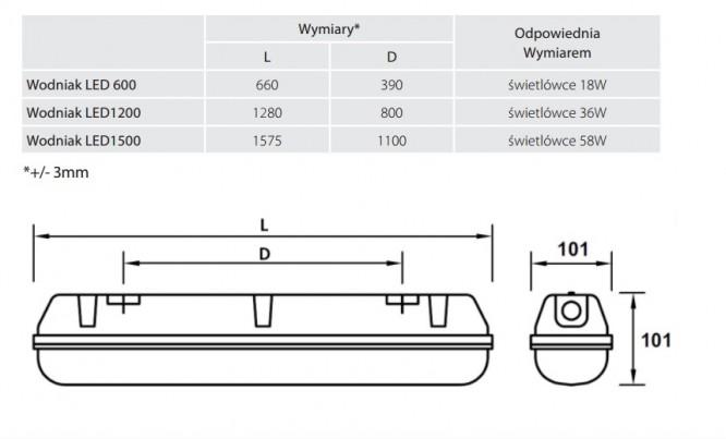 Oprawa awaryjna Wodniak LED - Wymiary
